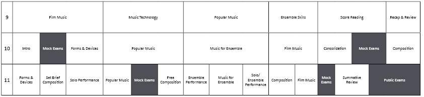 EPA Curriculum GCSE Music