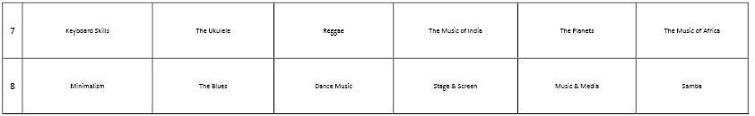 EPA Curriculum Music Y7 8